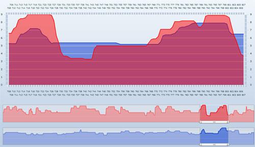 chartcompare_screenshot.jpg